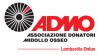 admolombardia
